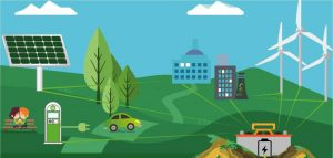 Bedrijventerreinen Energie Positief